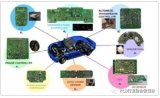 PCB在汽车电子中发展现状分析及前景预测