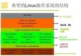 嵌入式Linux系统的7个重要模块