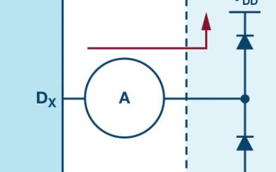 如何对集成电路模拟输入和输出进行高压瞬变保护