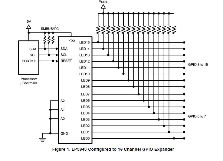 如何使用LP3943 /LP3944作为通用输入/输出(GPIO)膨胀机。