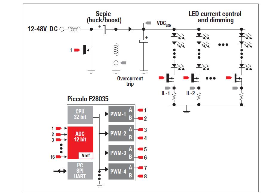 C2000的LED照明开发套件概述
