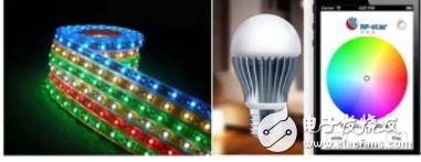LED发光特性研究_ LED电源研发和生产测试
