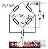 一文详解MEMS压力传感器原理及与IC的异同