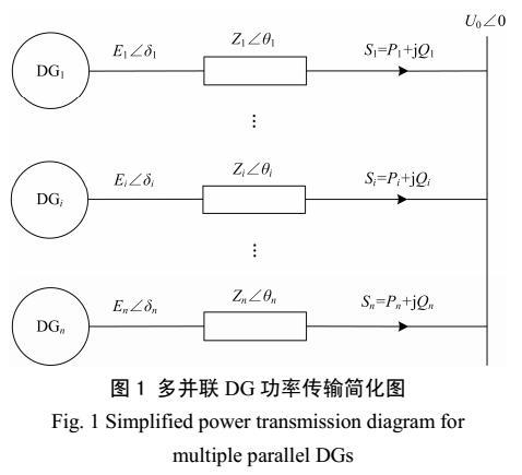 低压微电网分布式功率控制