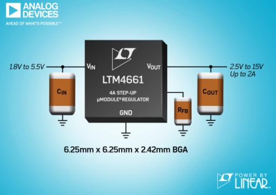 Analog Devices 用于低电压光学系统...