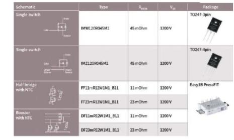 大联大品佳集团推出Infineon 1200V碳化硅MOSFET,可为系统实现功率密度和性能上的突破