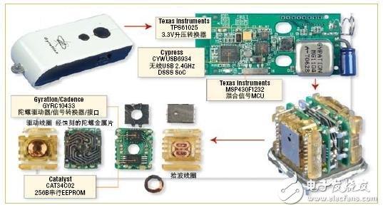 基于MEMS技术的空中鼠标