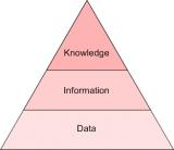 文本数据分析:文本挖掘还是自然语言处理?