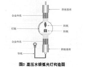 一文解析平行光曝光机原理及图形转移技术