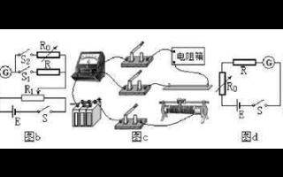 电池极化电势分析与电池内阻测定计算方案