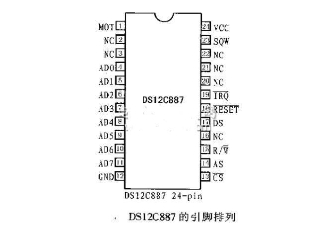 关于DS12C887以外部RAM方式访问
