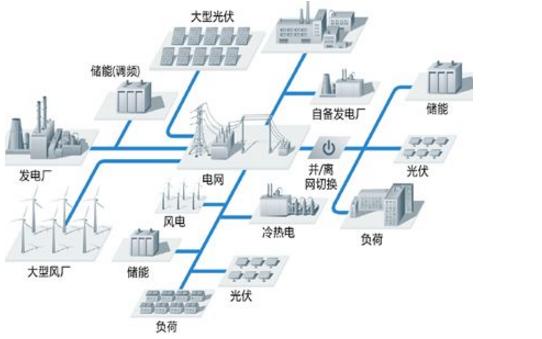 储能行业如何有效解决电能质量问题?