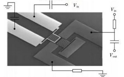 基于洛伦兹力的MEMS磁传感器设计及制作