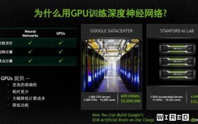 NVIDIA将深度学习引入计算机图形领域以推动行...
