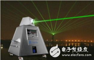 超快光学技术给行业带来翻天覆地的变化