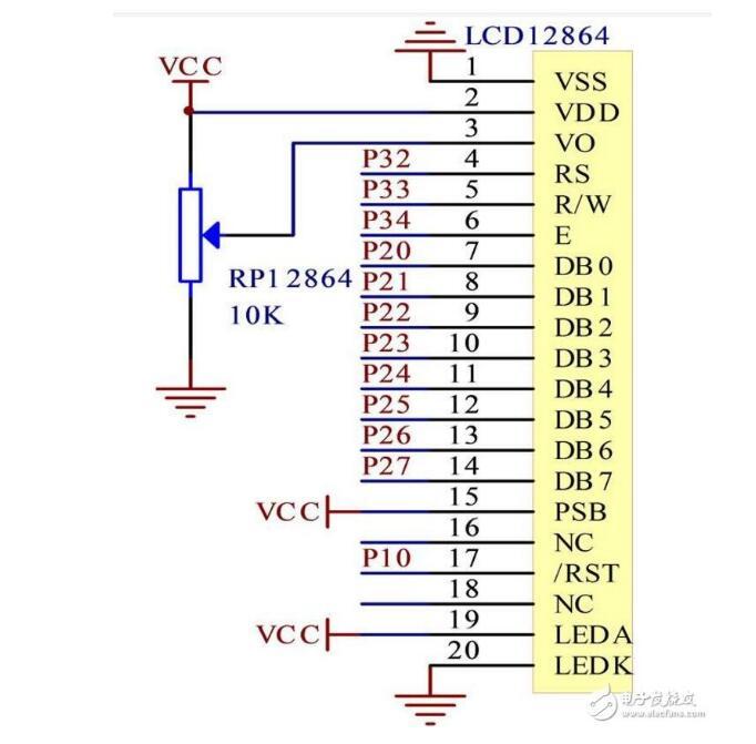 lcd12864中文资料汇总(12864引脚说明及功能_特性参数及驱动程序分享)