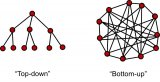 机器学习的可解释性为何如此重要?