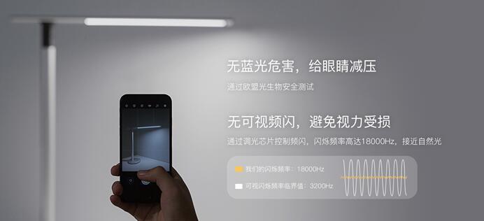 网易智造护目灯黑科技有哪些_网易智造护目灯全面拆解给你答案
