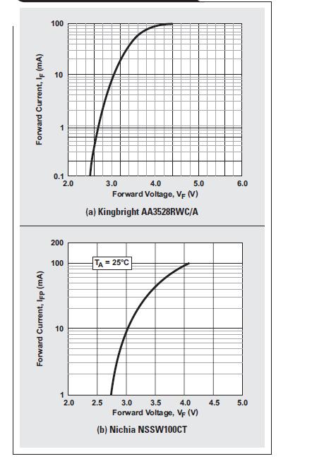 驱动WLED不要求电压始终保持为4V详细资料