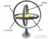 一文读懂三轴陀螺仪工作原理和应用
