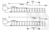 EMC设计中保持信号线的完整和低阻抗对系统同样重...