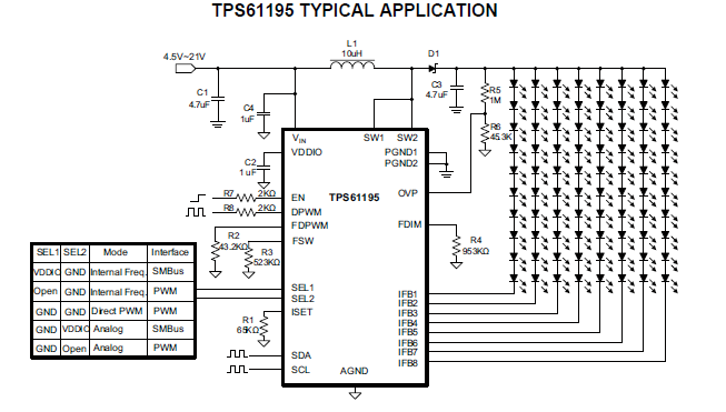 TPS61195使用在LCD背光控制的概述