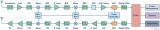 详解集成式收发器带来SWaP解决方案
