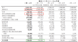 中芯国际2018年是否能靠14nm先进制程振翅高...