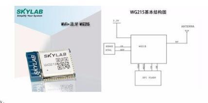 物联网无线模块:什么是组合模块