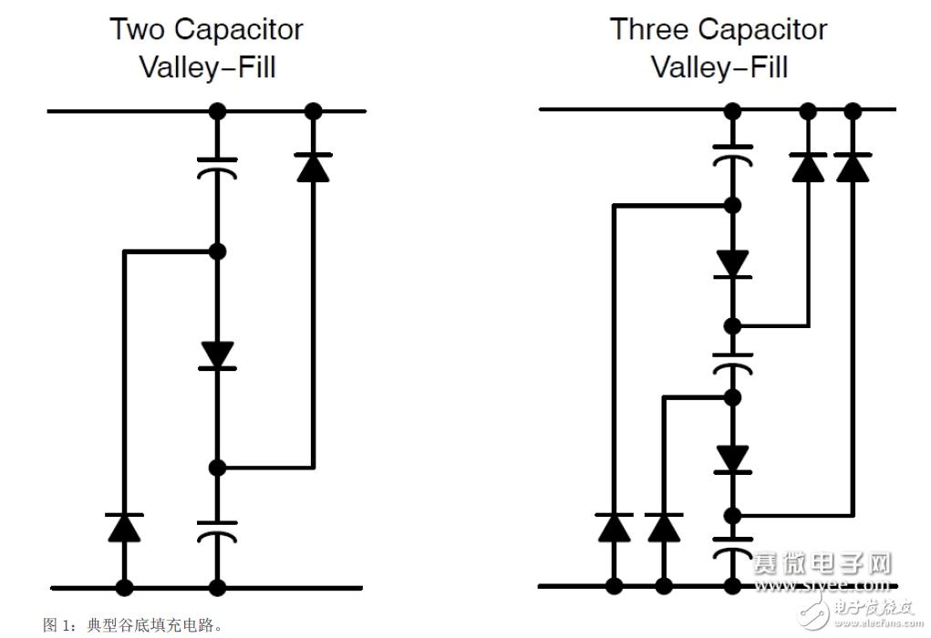 LED驱动电路设计中文资料概述