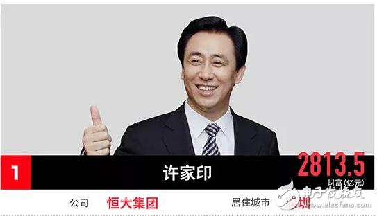 2017福布斯财富榜_网易创始人丁磊财富排第几呢...