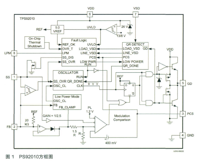 PS92010高效PWM LED驱动方案中文资料概括