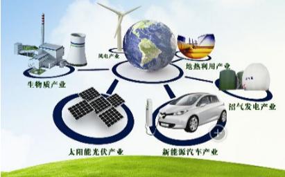 国际巨头看好东南亚蓄势待发的新能源市场,相继设厂...