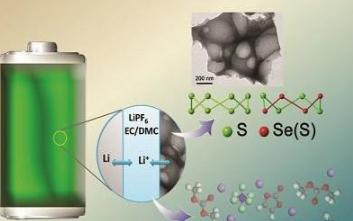 "Nazar表示锂—硫电池""真的是一项艰巨的任务"""