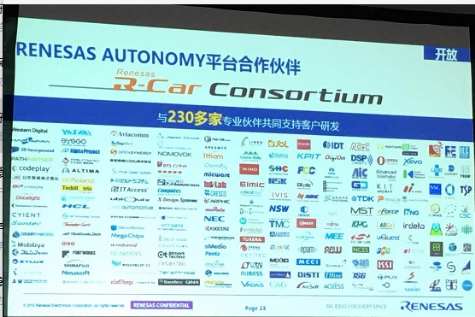 瑞萨电子推出Renesas Autonomy平台...