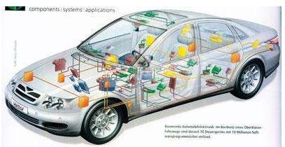汽车产业的传统分层结构正在崩解