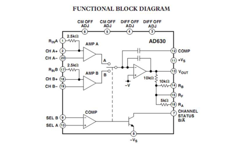 ad630中文资料汇总(ad630引脚图及功能_工作原理及应用电路)