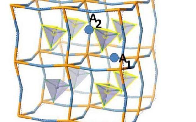 锂离子在有机电解液、固态电解质以及离子液体电解质中是如何迁移的?
