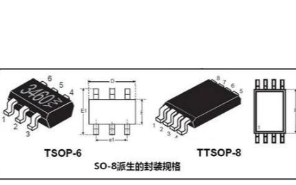 全控型功率器MOSFET涨价成因重点分析