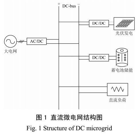 直流微电网电压等级的选择及其稳定控制策略研究