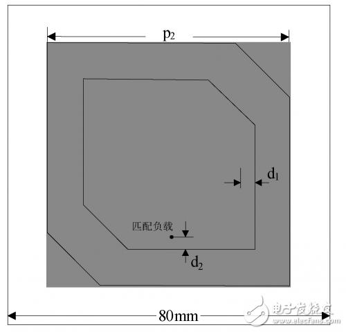 低剖面宽带圆极化微带天线详细教程