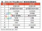 2017年全球LED封装营收排名,前三名依旧为日...