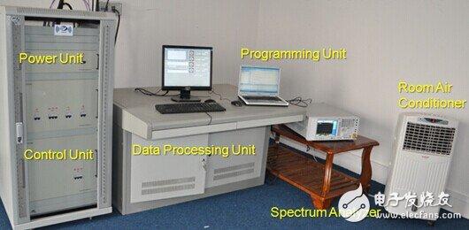 基于点对点通讯的微波天线及其高精度远场测试系统详细教程