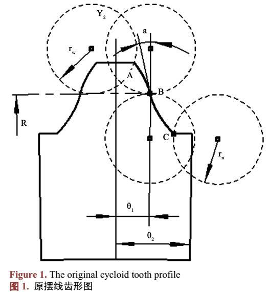 擺線齒形諧波齒輪傳動設計