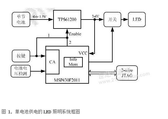 MSP430在单电池供电的LED照明中的应用详细的中文概述