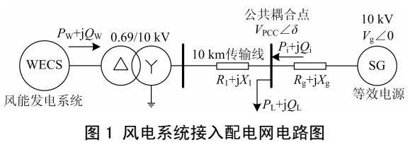 双馈风电机组的虚拟同步控制及弱网运行特性分析