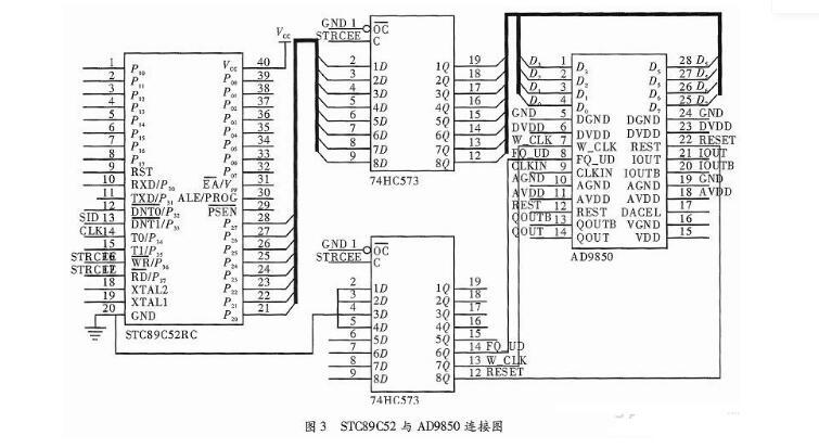 ad9850应用电路图大全(信号发生器/与单片机接口电路)