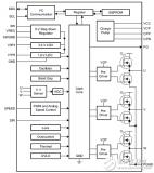 DRV10987及评估模块DRV10987 EVM主要特性、电路图