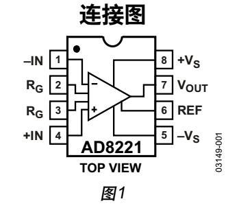 AD8221精密仪表放大器的数据手册