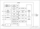 MAX32660及评估板MAX32660 EVK...